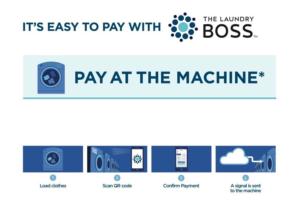 Pay at the Machine Laundry Boss App at Suncoast Laundromats